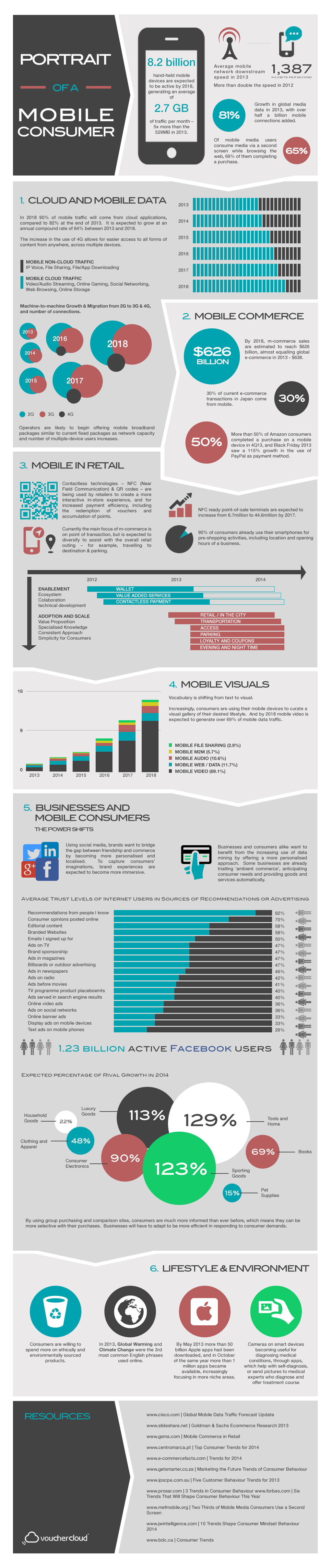 email_instant_mobile_consumer_infographic